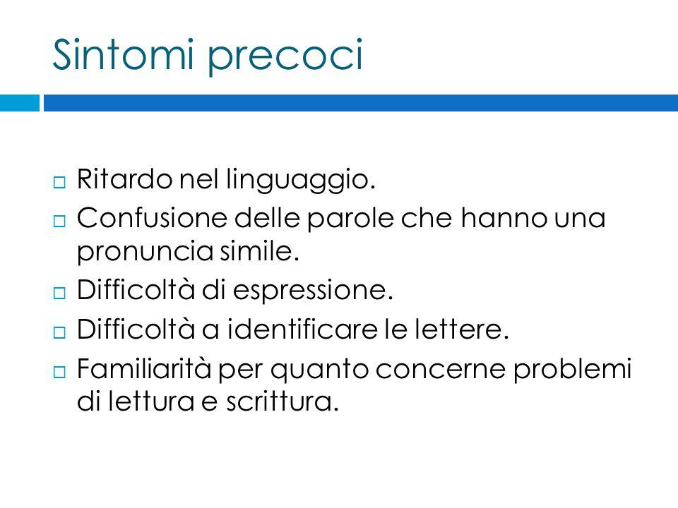 Sintomi precoci Ritardo nel linguaggio.