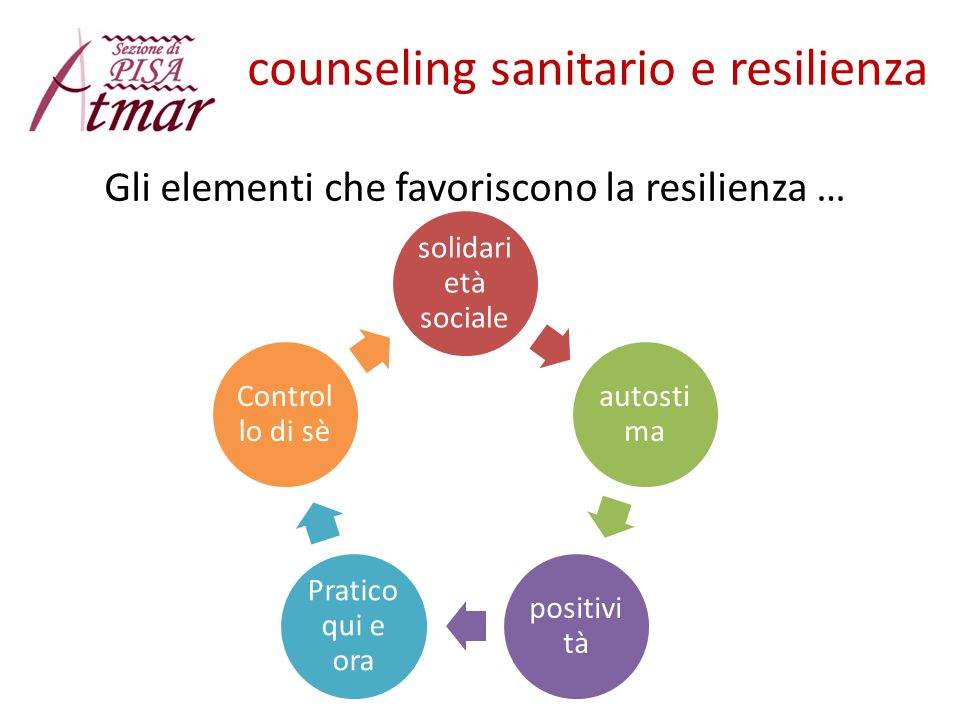 counseling sanitario e resilienza