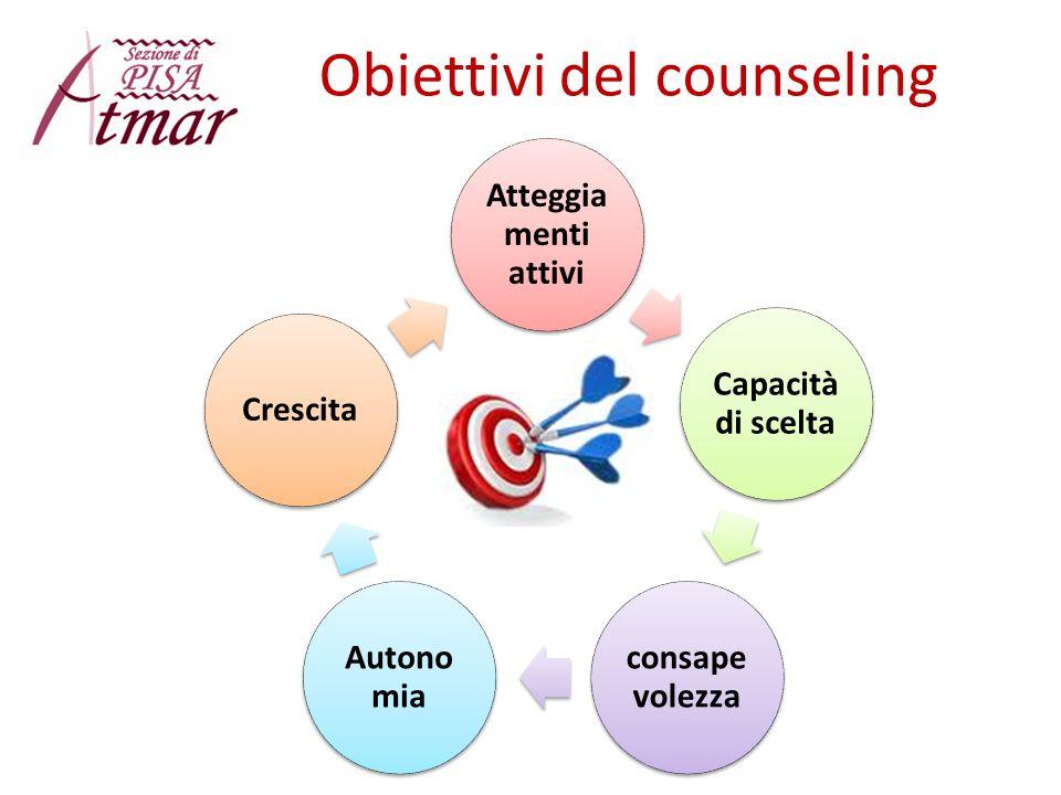 Obiettivi del counseling