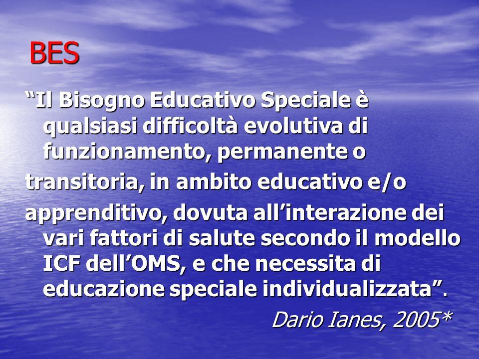 BES Il Bisogno Educativo Speciale è qualsiasi difficoltà evolutiva di funzionamento, permanente o.