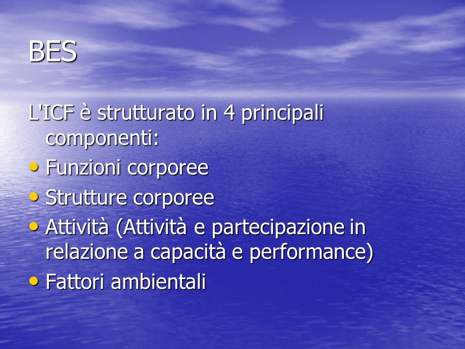 BES L ICF è strutturato in 4 principali componenti: Funzioni corporee