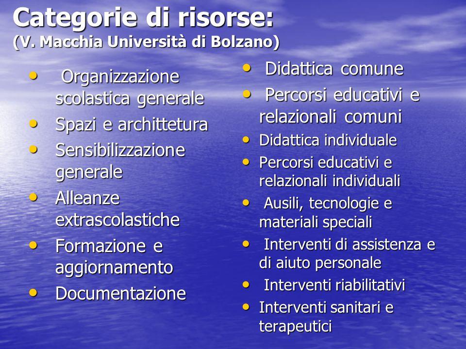 Categorie di risorse: (V. Macchia Università di Bolzano)