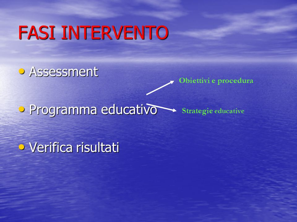 FASI INTERVENTO Assessment Programma educativo Verifica risultati