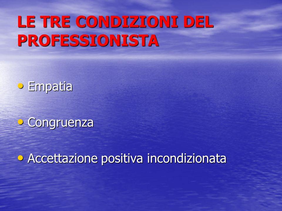 LE TRE CONDIZIONI DEL PROFESSIONISTA