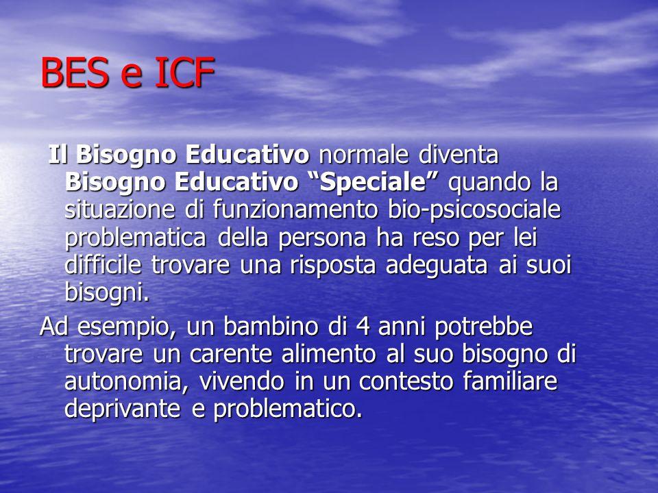 BES e ICF