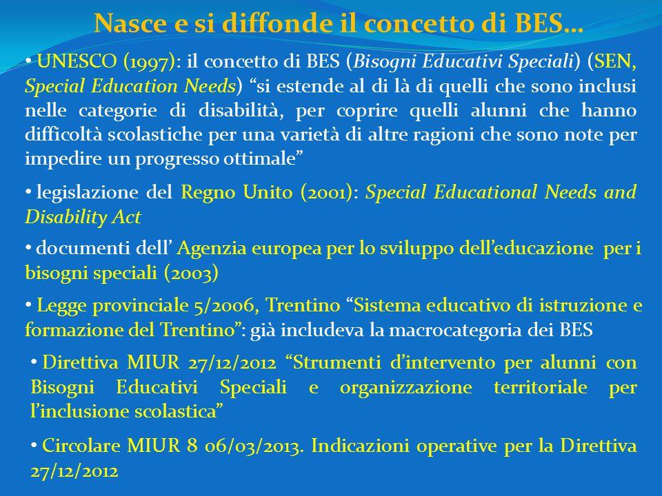 Nasce e si diffonde il concetto di BES…