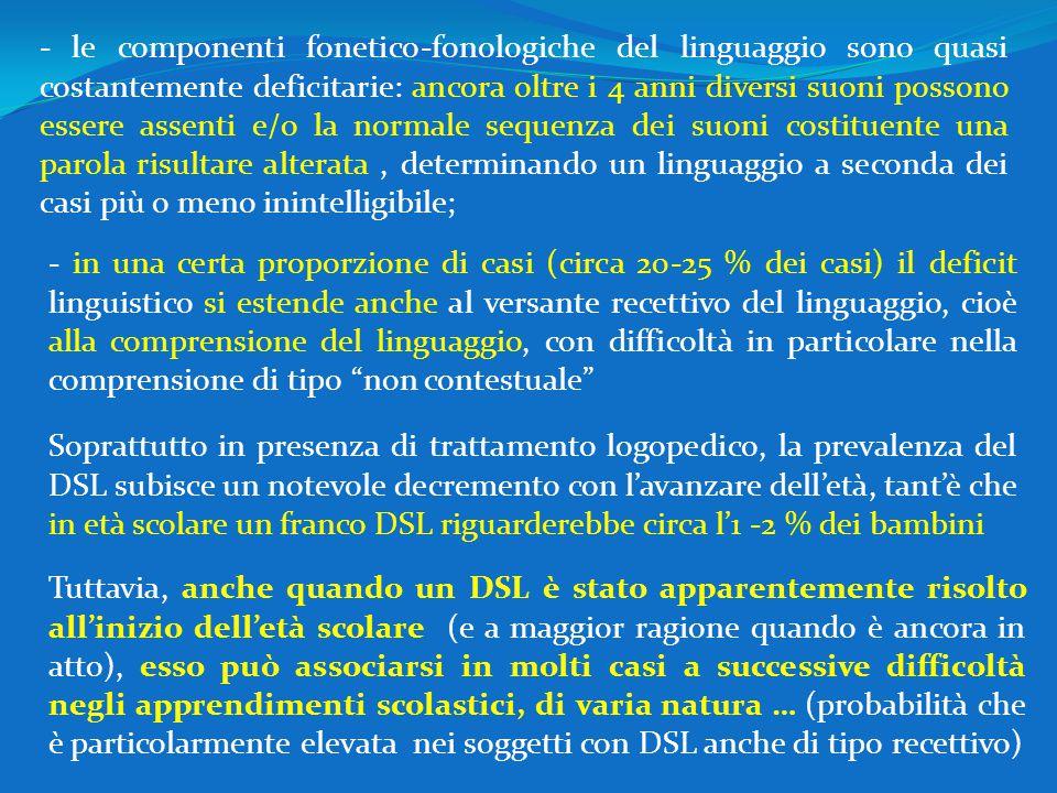 - le componenti fonetico-fonologiche del linguaggio sono quasi costantemente deficitarie: ancora oltre i 4 anni diversi suoni possono essere assenti e/o la normale sequenza dei suoni costituente una parola risultare alterata , determinando un linguaggio a seconda dei casi più o meno inintelligibile;