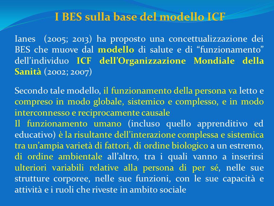 I BES sulla base del modello ICF