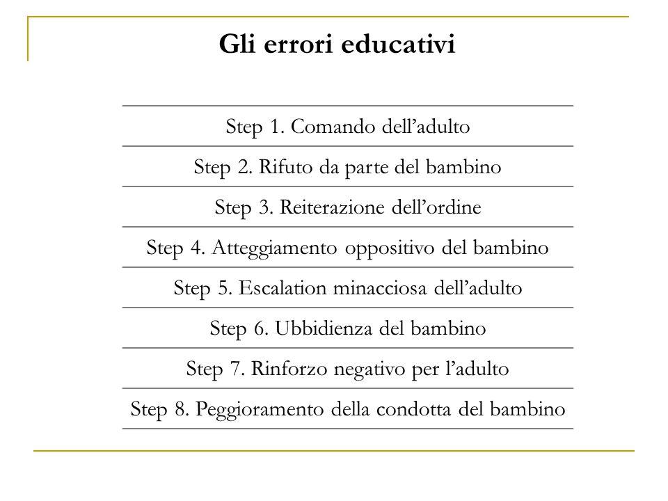Gli errori educativi Step 1. Comando dell'adulto