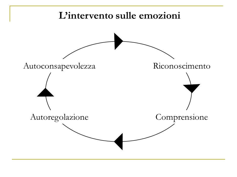 L'intervento sulle emozioni