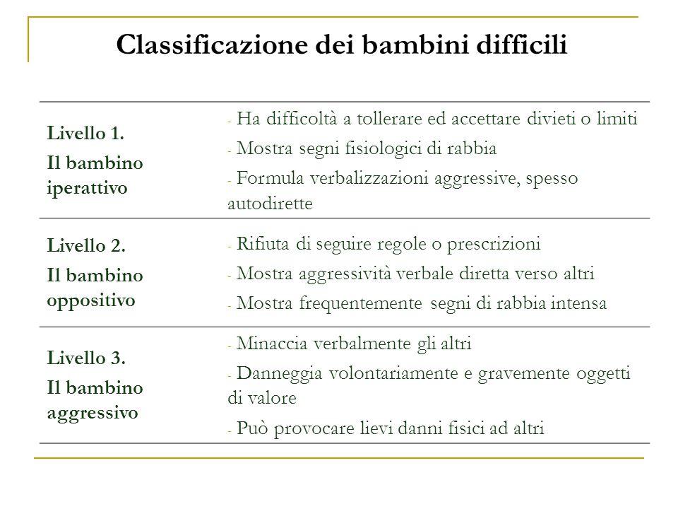 Classificazione dei bambini difficili
