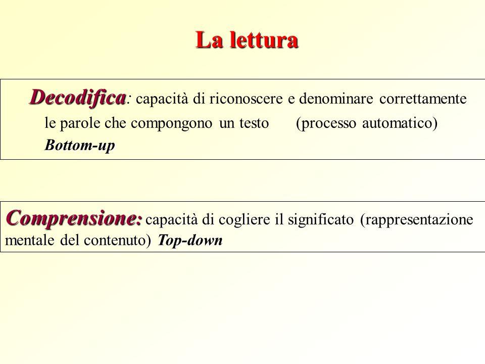 La lettura Decodifica: capacità di riconoscere e denominare correttamente le parole che compongono un testo (processo automatico) Bottom-up.
