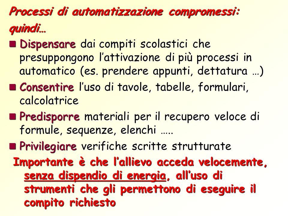 Processi di automatizzazione compromessi: