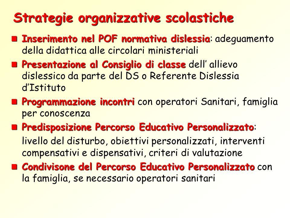 Strategie organizzative scolastiche