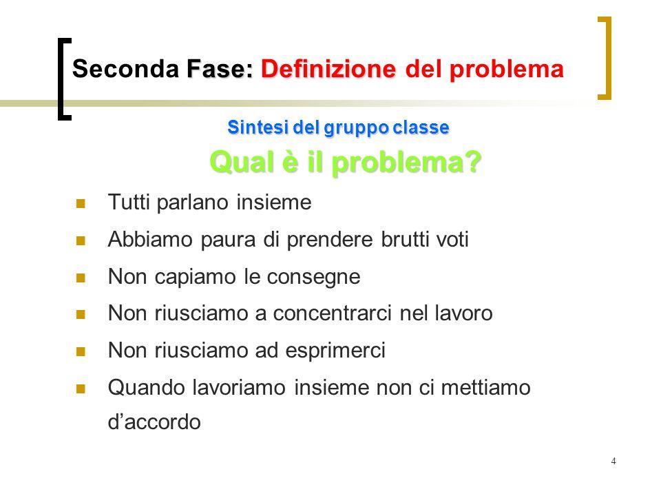 Seconda Fase: Definizione del problema