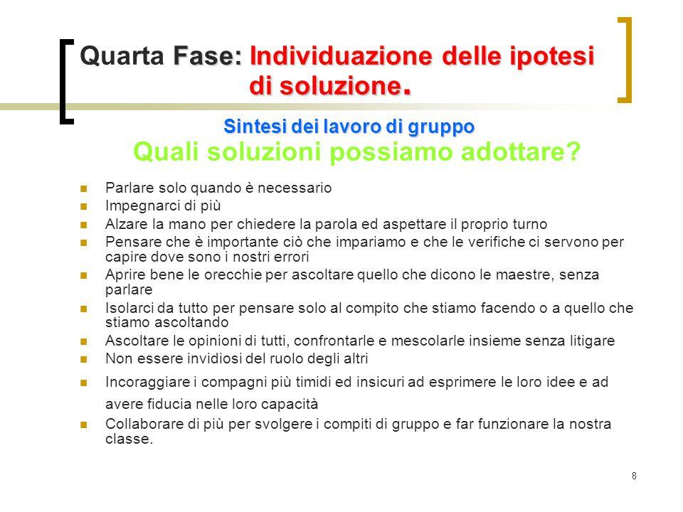 Quarta Fase: Individuazione delle ipotesi di soluzione.