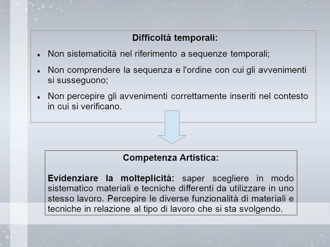 Difficoltà temporali: Competenza Artistica:
