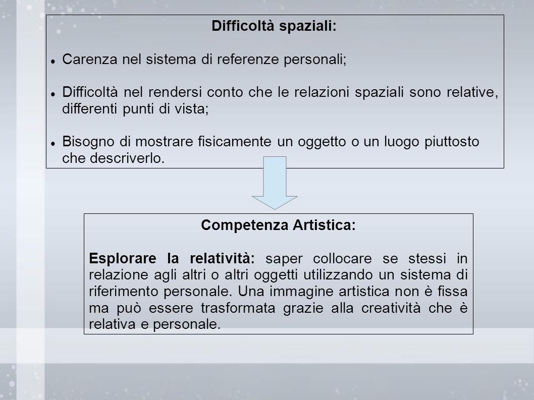 Competenza Artistica: