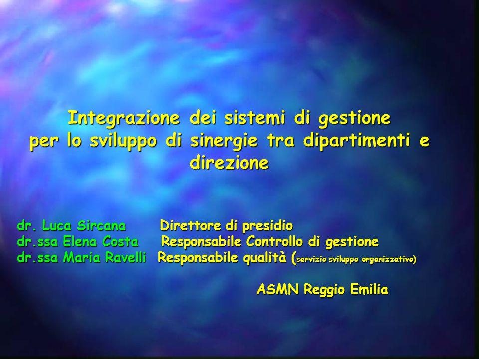 Integrazione dei sistemi di gestione