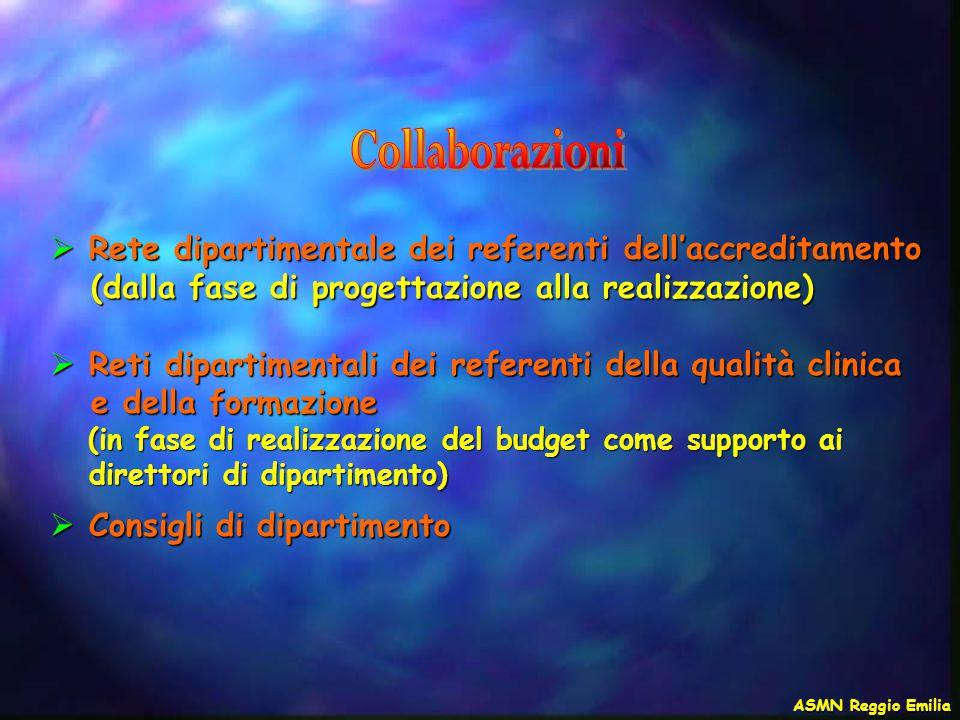Collaborazioni Rete dipartimentale dei referenti dell'accreditamento