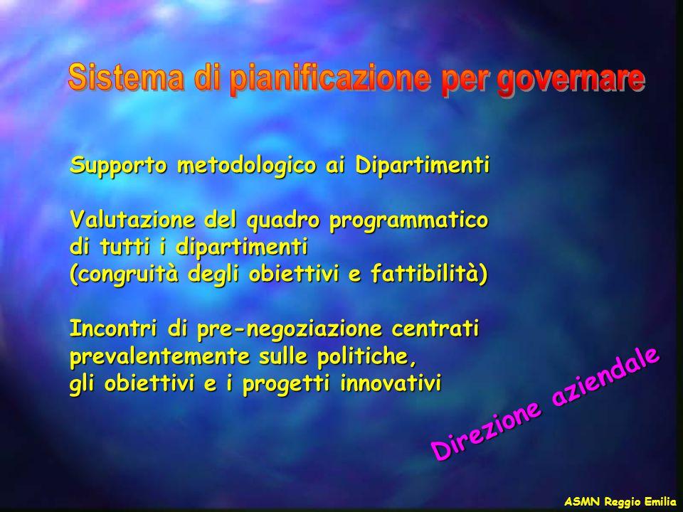 Sistema di pianificazione per governare