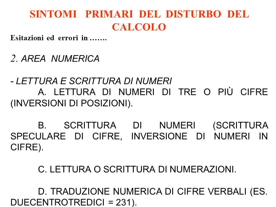 SINTOMI PRIMARI DEL DISTURBO DEL CALCOLO