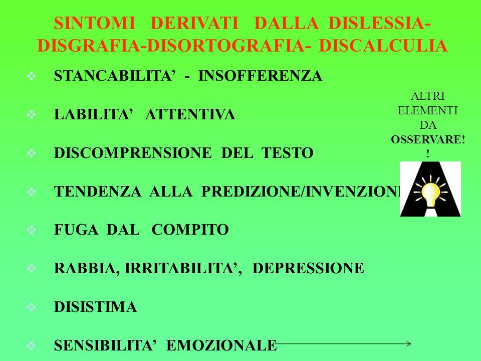 SINTOMI DERIVATI DALLA DISLESSIA-DISGRAFIA-DISORTOGRAFIA- DISCALCULIA