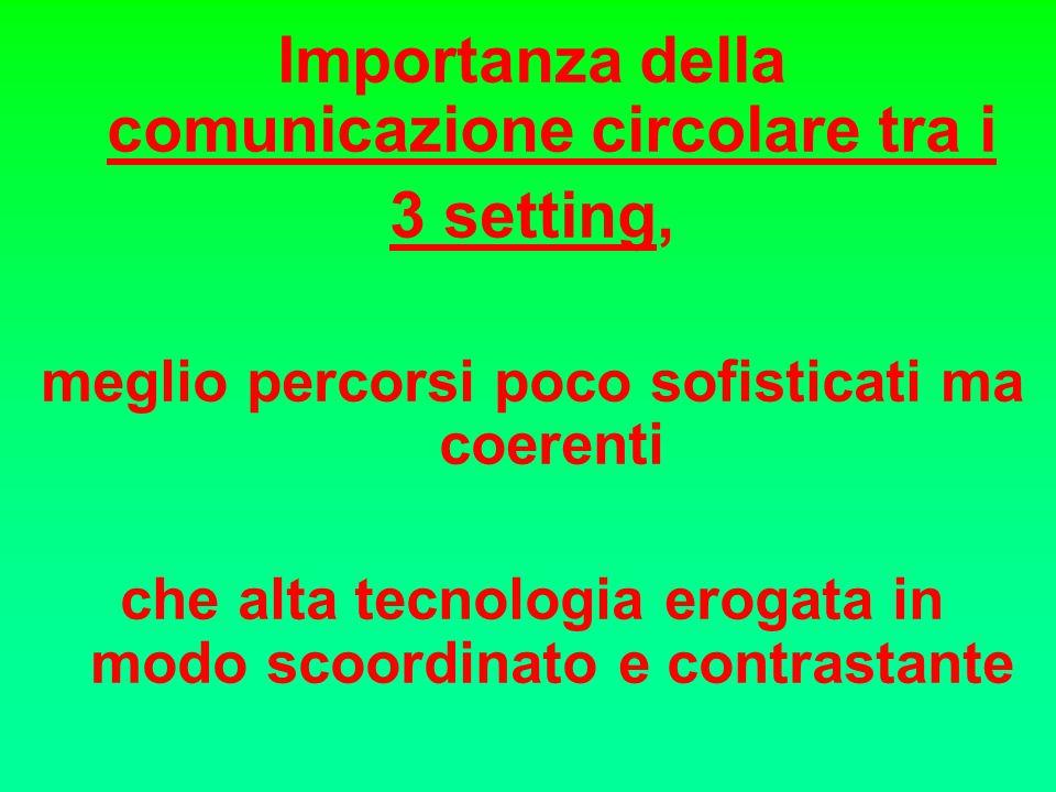 Importanza della comunicazione circolare tra i 3 setting,