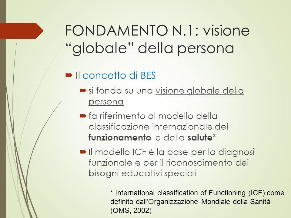 FONDAMENTO N.1: visione globale della persona