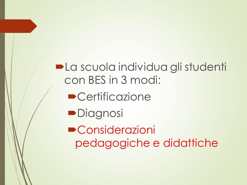 La scuola individua gli studenti con BES in 3 modi: