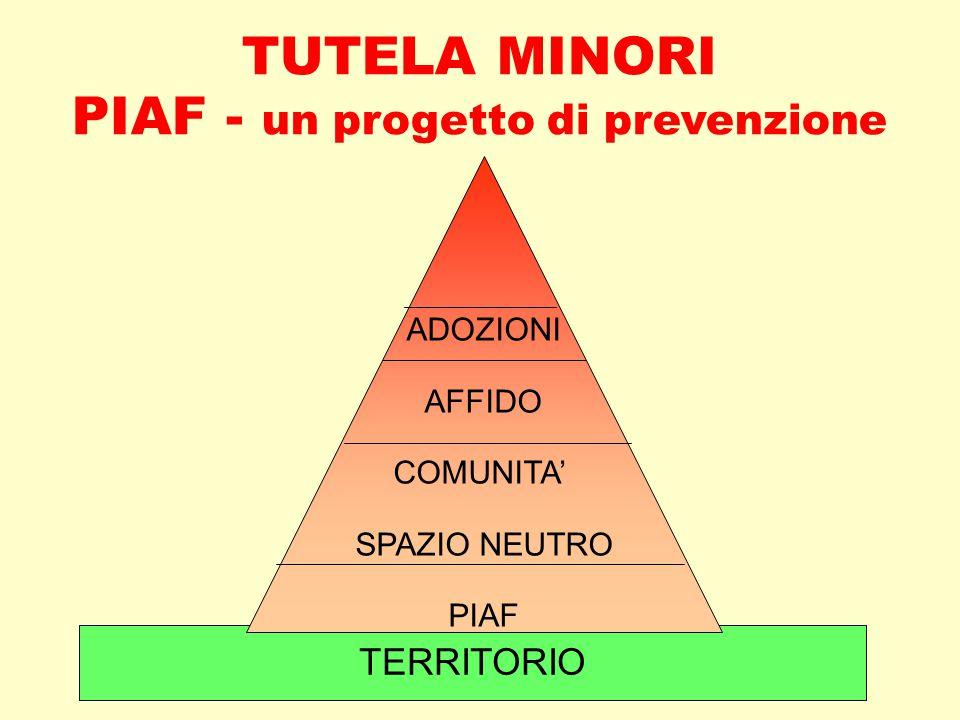 TUTELA MINORI PIAF - un progetto di prevenzione
