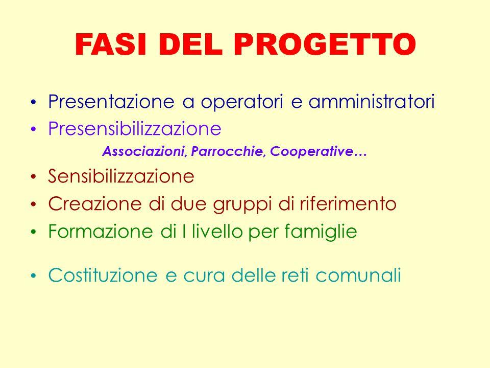 FASI DEL PROGETTO Presentazione a operatori e amministratori