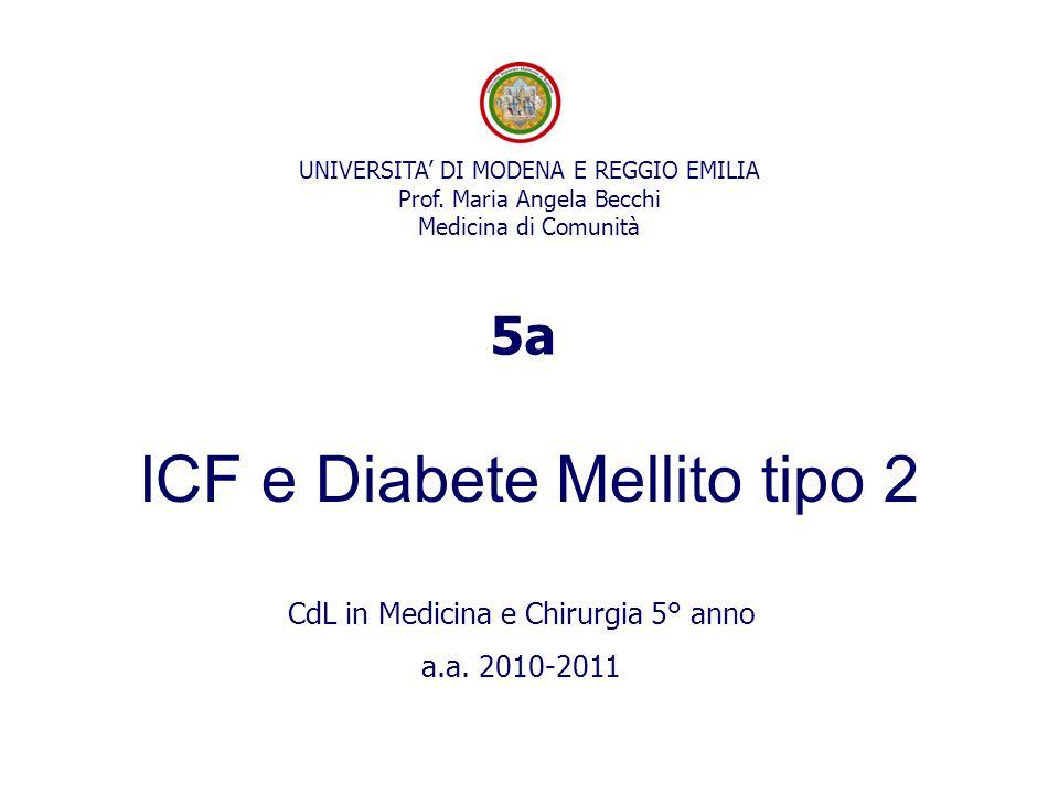 ICF e Diabete Mellito tipo 2