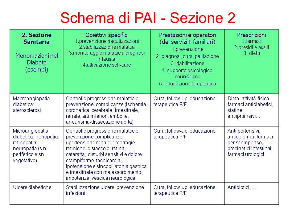 Schema di PAI - Sezione 2 2. Sezione Sanitaria Menomazioni nel Diabete