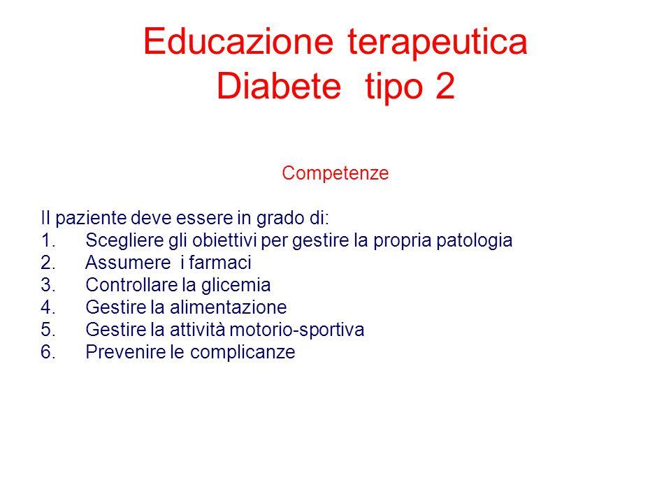 Educazione terapeutica Diabete tipo 2