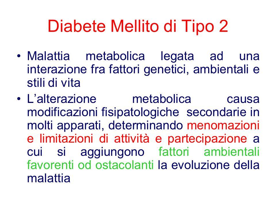 Diabete Mellito di Tipo 2