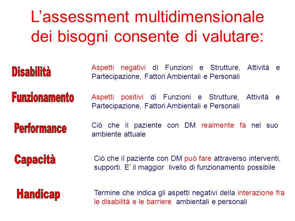 L'assessment multidimensionale dei bisogni consente di valutare: