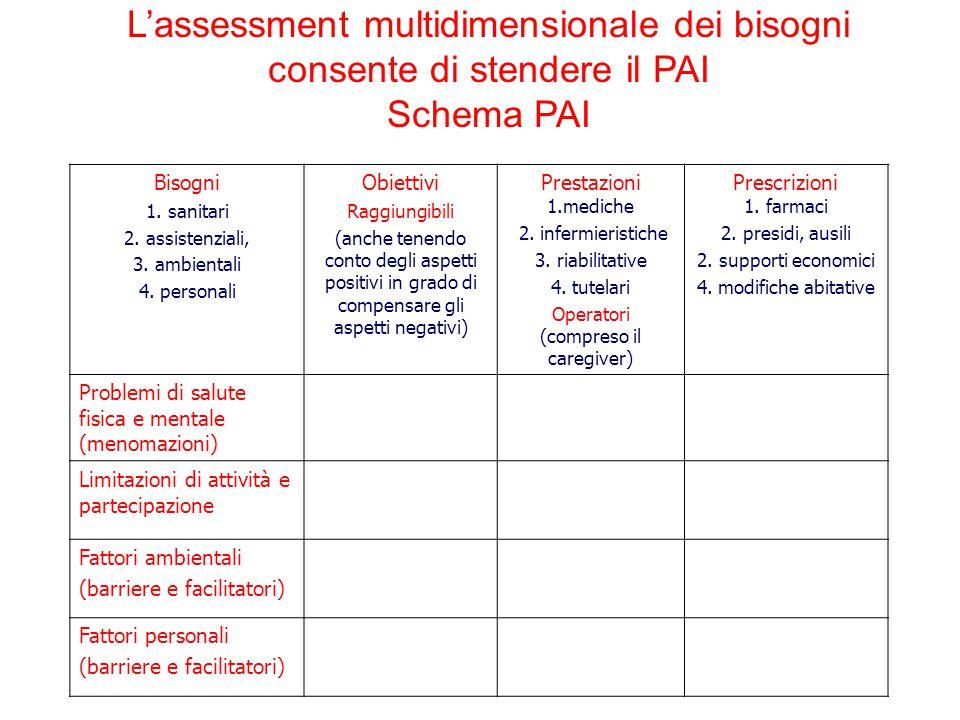 L'assessment multidimensionale dei bisogni consente di stendere il PAI