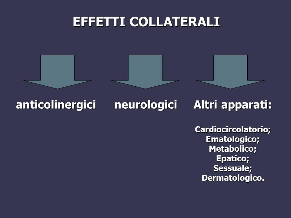 EFFETTI COLLATERALI anticolinergici neurologici Altri apparati: