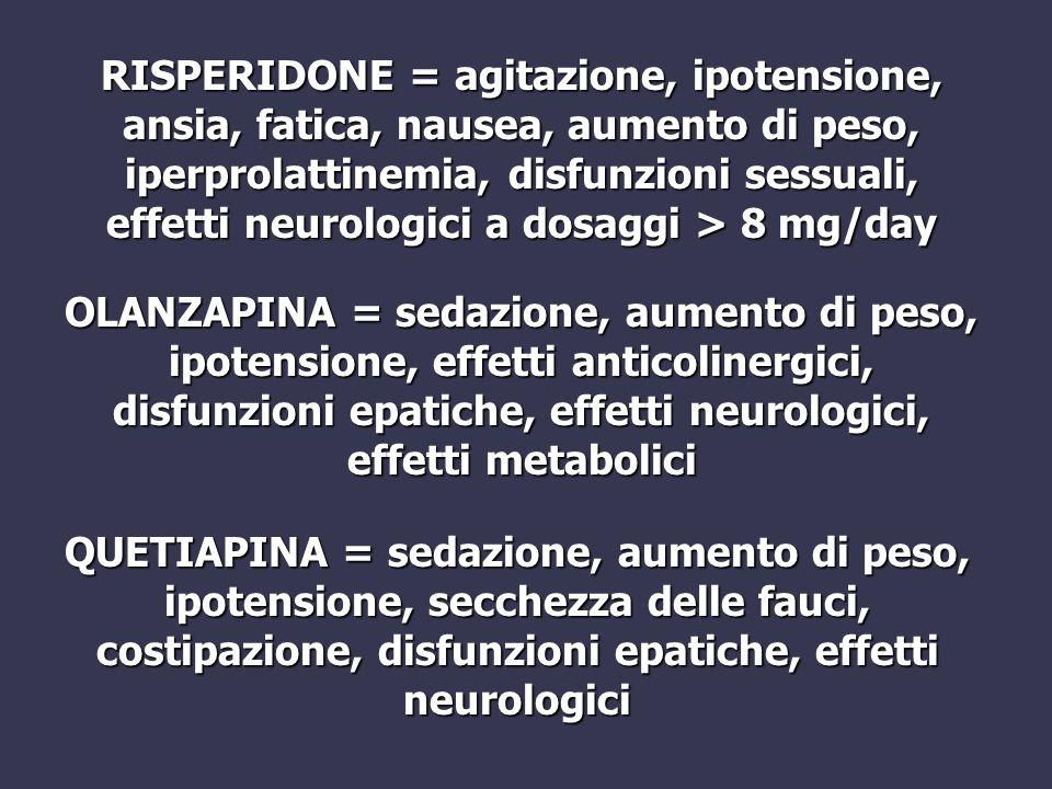 RISPERIDONE = agitazione, ipotensione, ansia, fatica, nausea, aumento di peso, iperprolattinemia, disfunzioni sessuali, effetti neurologici a dosaggi > 8 mg/day