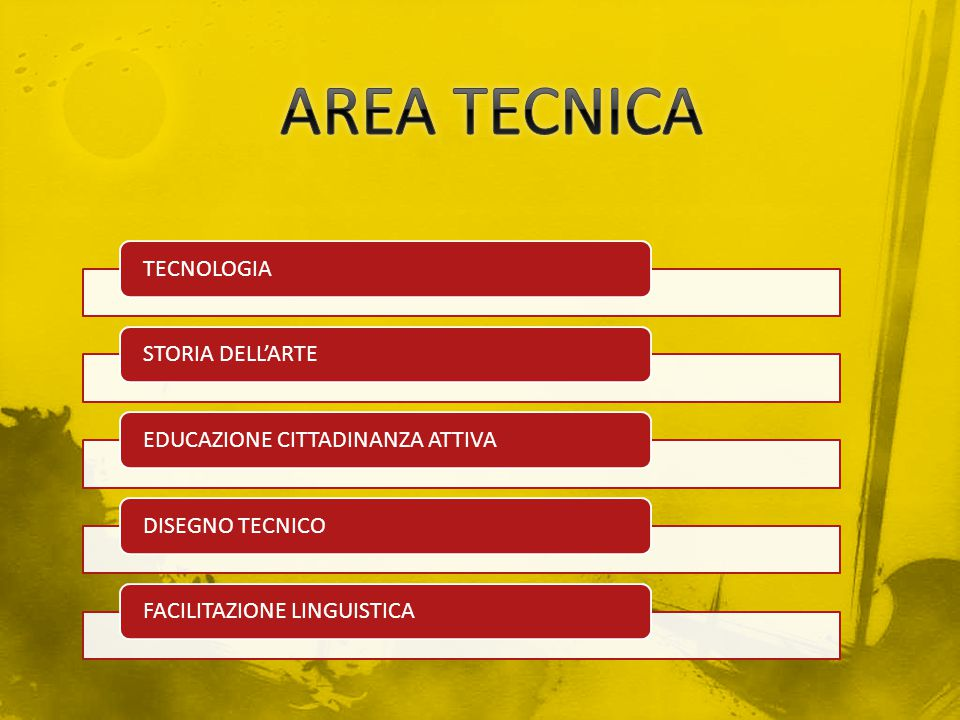 AREA TECNICA TECNOLOGIA STORIA DELL'ARTE