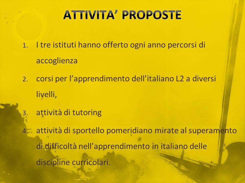 ATTIVITA' PROPOSTE I tre istituti hanno offerto ogni anno percorsi di accoglienza. corsi per l'apprendimento dell'italiano L2 a diversi livelli,