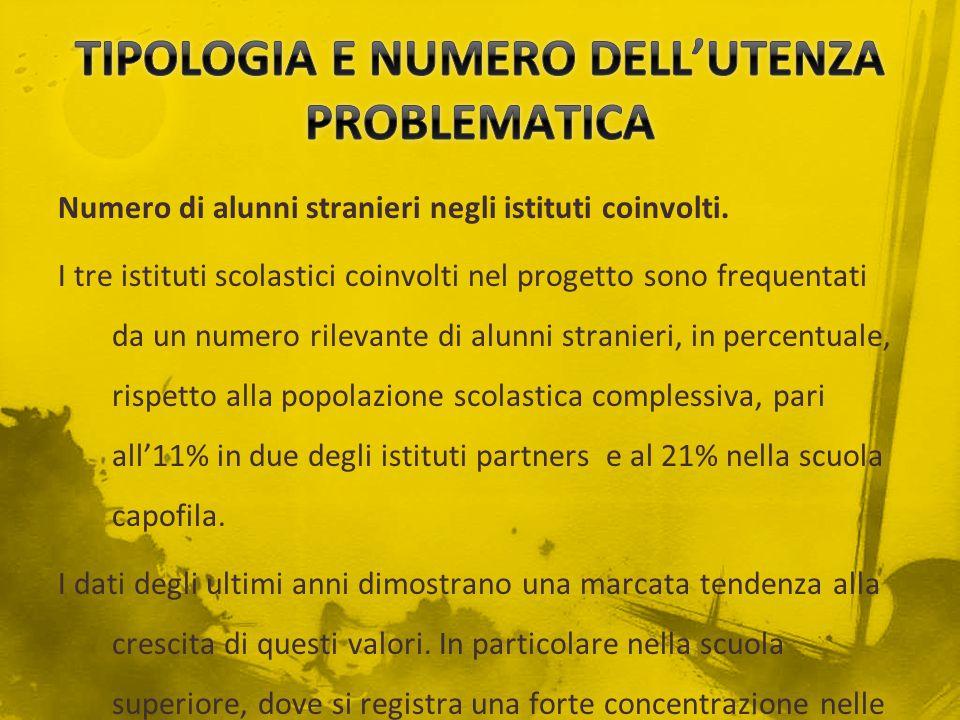TIPOLOGIA E NUMERO DELL'UTENZA PROBLEMATICA