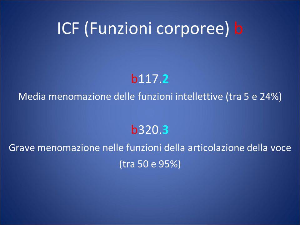 ICF (Funzioni corporee) b