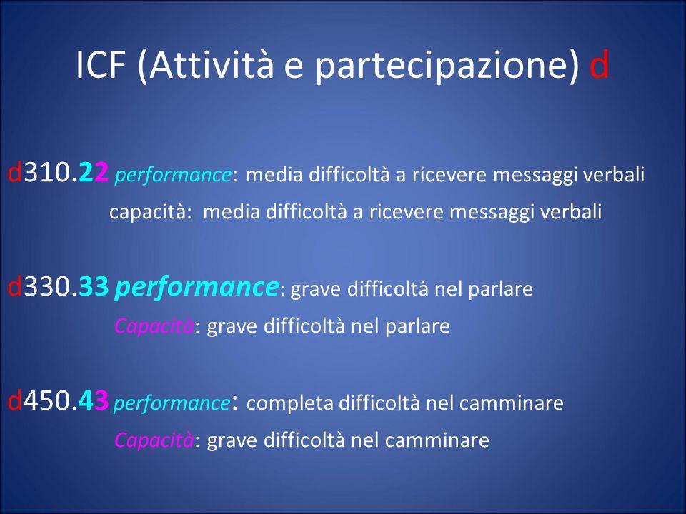 ICF (Attività e partecipazione) d