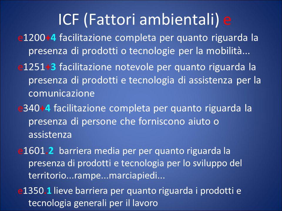 ICF (Fattori ambientali) e