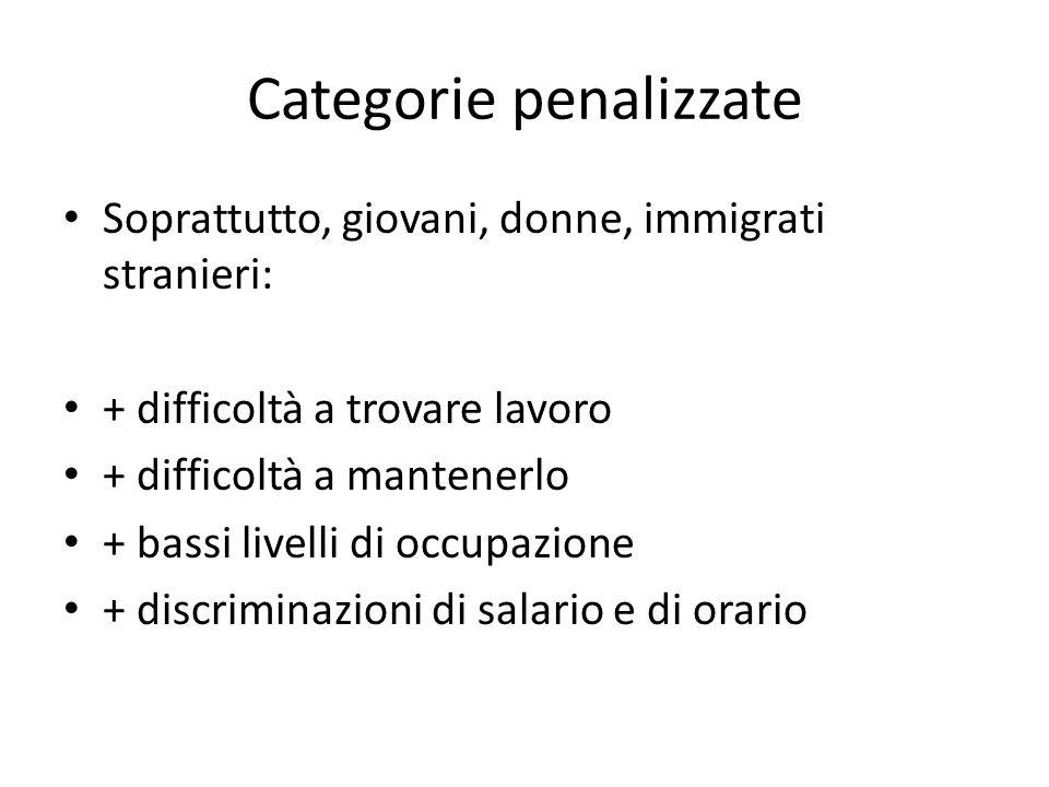 Categorie penalizzate
