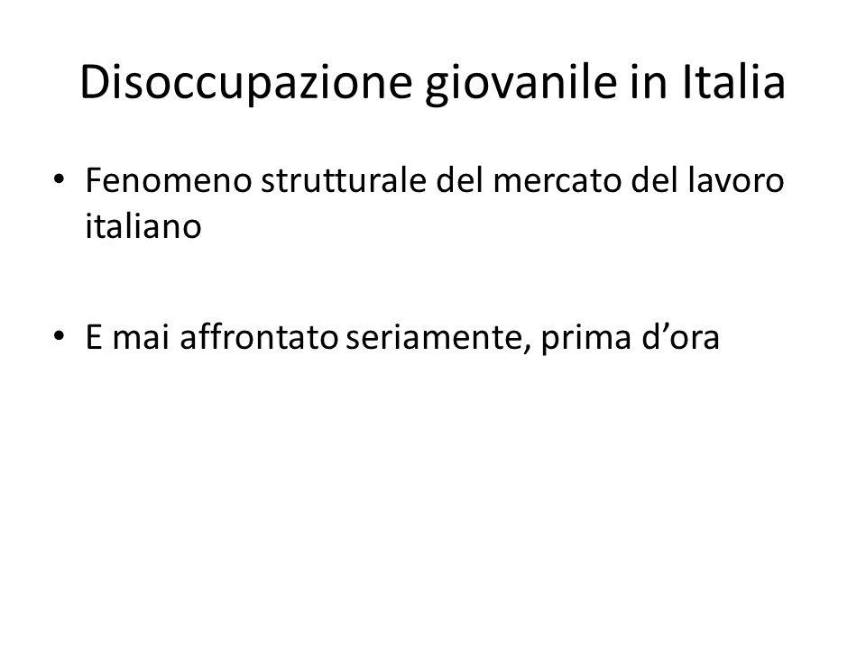 Disoccupazione giovanile in Italia