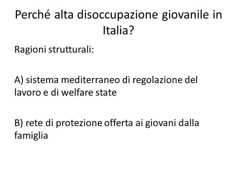 Perché alta disoccupazione giovanile in Italia