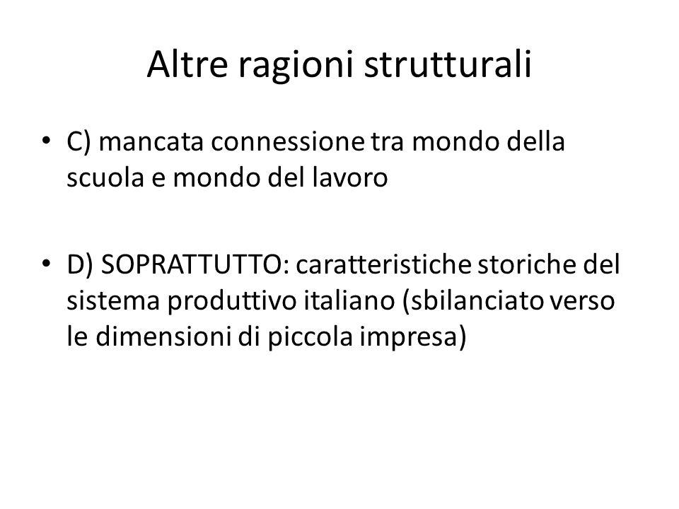 Altre ragioni strutturali